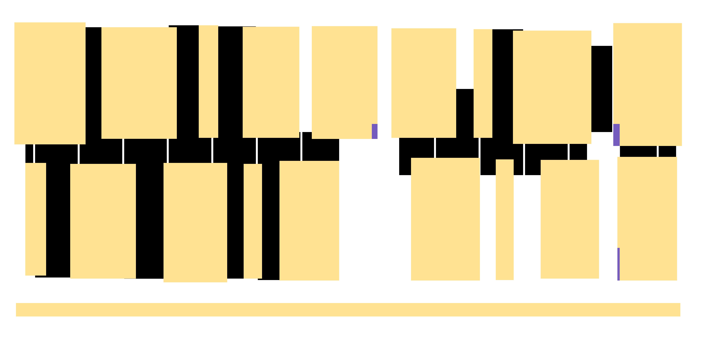 Sniffling Indie Kids
